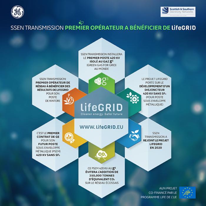 Life Program Infographic-01FR_sm