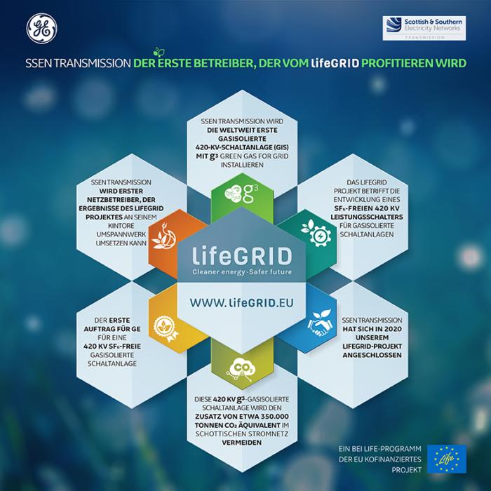 Life Program Infographic-01GER_sm