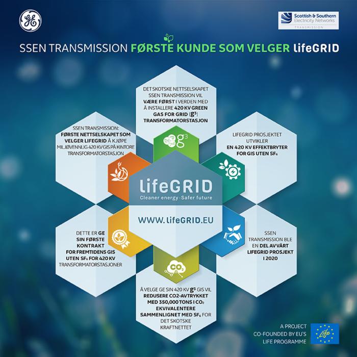 Life Program Infographic-01NO_sm