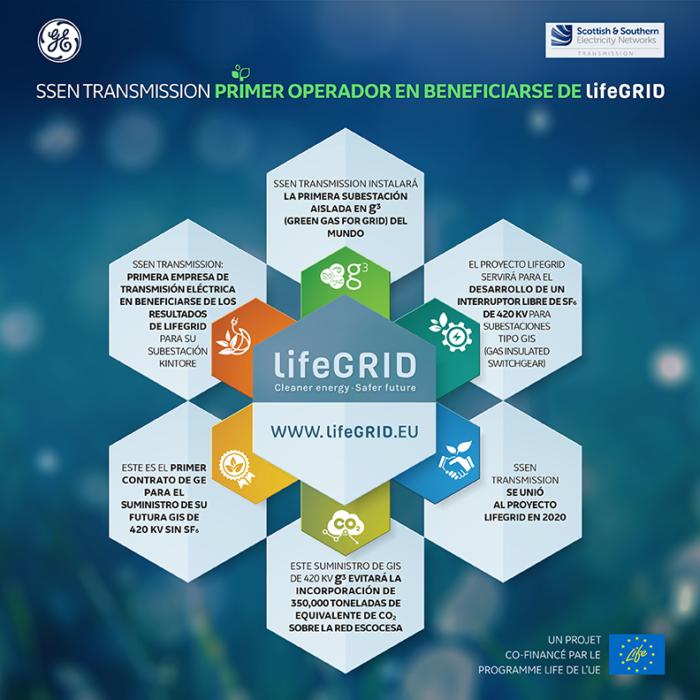 Life Program Infographic-01SP_sm