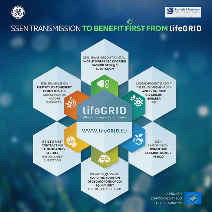 Life Program Infographic-01sm